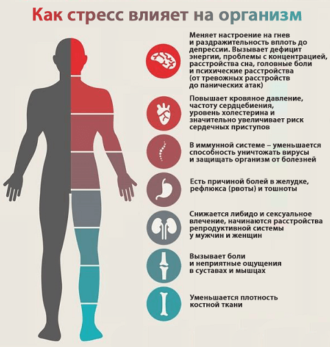 depressiya-iz-za-nehvatki-seksa