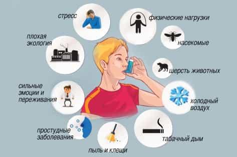 астма бронхиальная народная